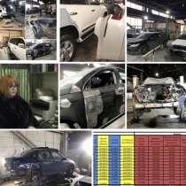 Бизнес 3,8 млн. руб в год чистой прибыли, в Москве