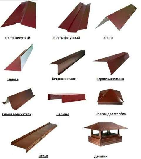 Изготовление Металлоизделий для окон, кровли и фасадов