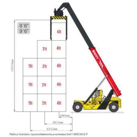 Ричстакер SANY SRSC45C2-P (для интермодальных контейнеров)