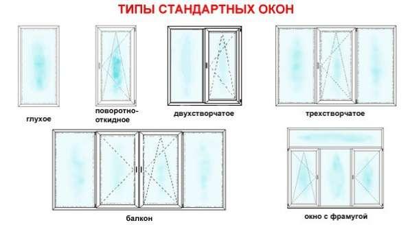 Продам окно ПВХ