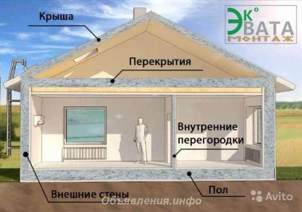 Эковата и ее монтаж в Новосибирске