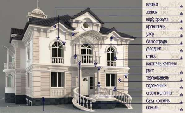 Производство Архитектурного Декора