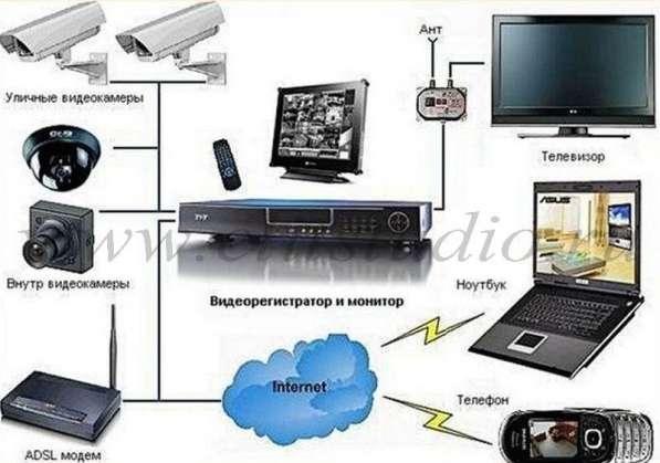 Видеонаблюдение и пр. охранные системы-монтаж. обслуж