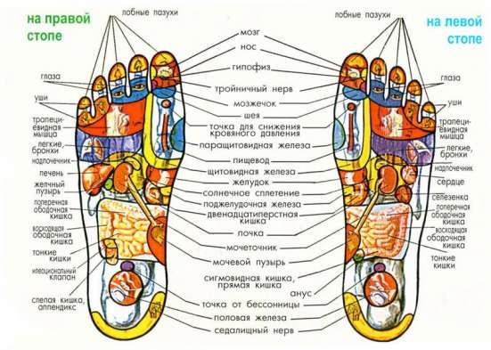 Носочки c турмалином из натурального шелка
