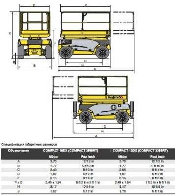 Аренда ножничных самоходных подъемников 10-18 метров