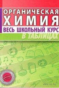 Белорусский язык весь школьный курс в таблицах