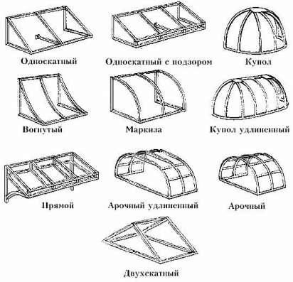 Изготовление навесов из поликарбоната в омске