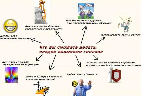 Тренинг Методика Исцеляющий Целебный Внутренний Источник