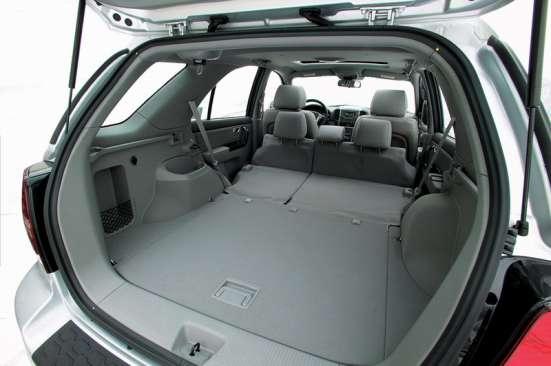 Подержанный автомобиль Kia Sorento R 2007