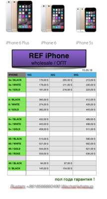 Рефы iPhone оптом