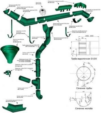 Водосточные системы в г. Кокшетау Фото 1