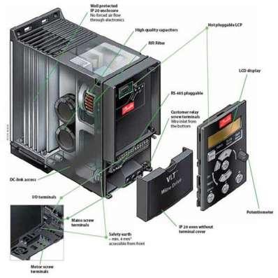 Преобразователь частоты Danfoss FC-051P1K5T4E20H3BXCXXXSXXX
