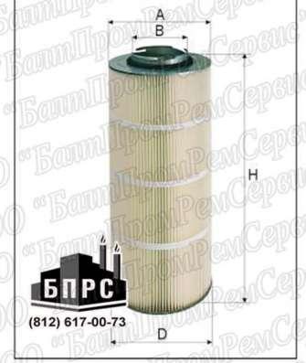 Фильтры для оборудования порошковой окраски MicroMax