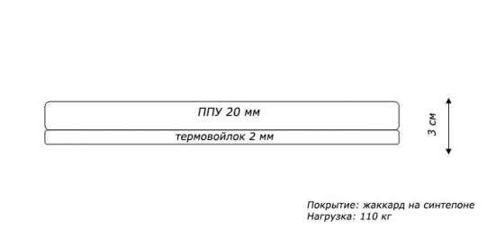 Наматрасник (топпер) ортопедический в Томске Фото 1